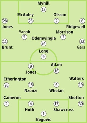 West Bromwich Albion V Stoke City Squad Sheets Football