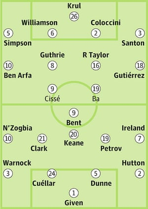 Newcastle United v Aston Villa: Probable starters in hold, contenders in light
