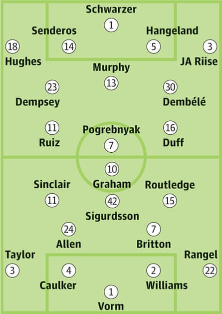 Fulham v Swansea City: probable starters in bold, contenders in light