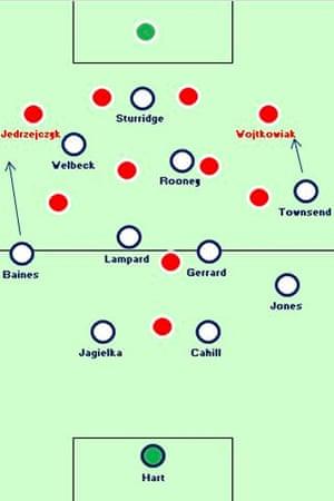Tactics graphic