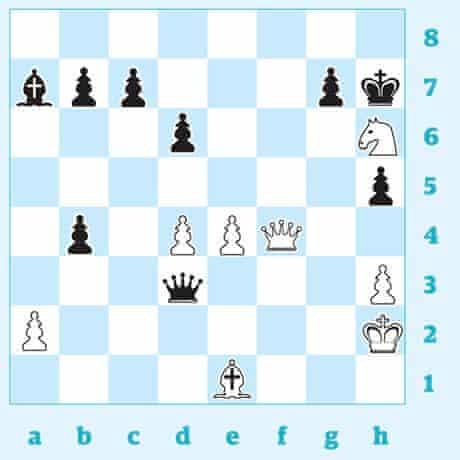 Chess 3333