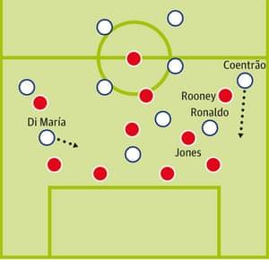 Real Madrid v Man Utd