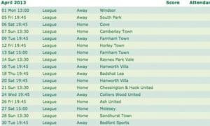 Guernsey FC's intimidating April