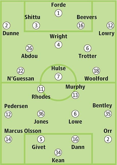 Millwall v Blackburn Rovers: squad sheets | Football | The Guardian