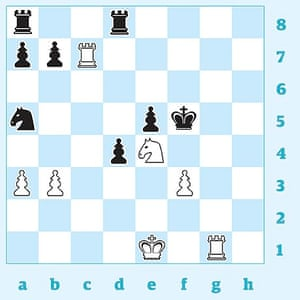 3341 Anish Giri v Arkadij Naiditsch, Wijk 2014. How did White (to play) force checkmate?