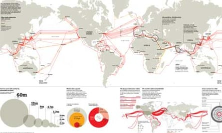 Submarine cables world map