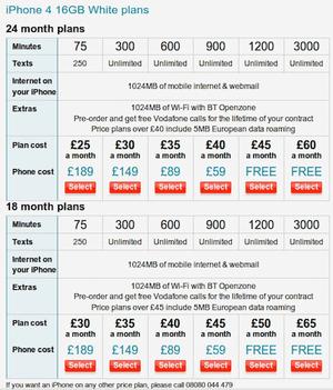 iPhone 4 16GB Vodafone pricing