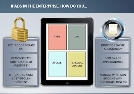 Microsoft slide on iPad in enterprise