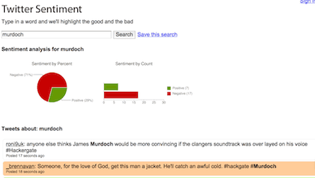 Twitter sentiment analysis for Hackgate