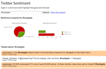 Twitter sentiment analysis on