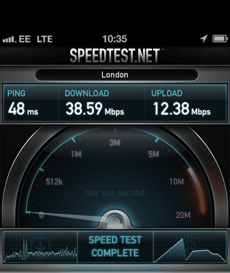 4G test on EE network