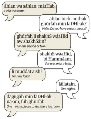 Learn Arabic | At a hotel | Travel | The Guardian