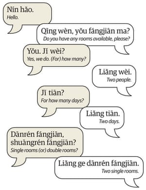 How Long Does It Take To Learn Chinese? - Rocket Languages