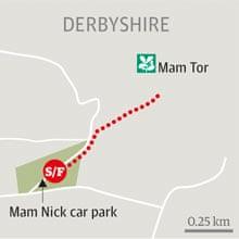 Mam Tor, Derbyshire walk graphic