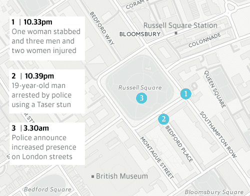 Russell Square stabbing map